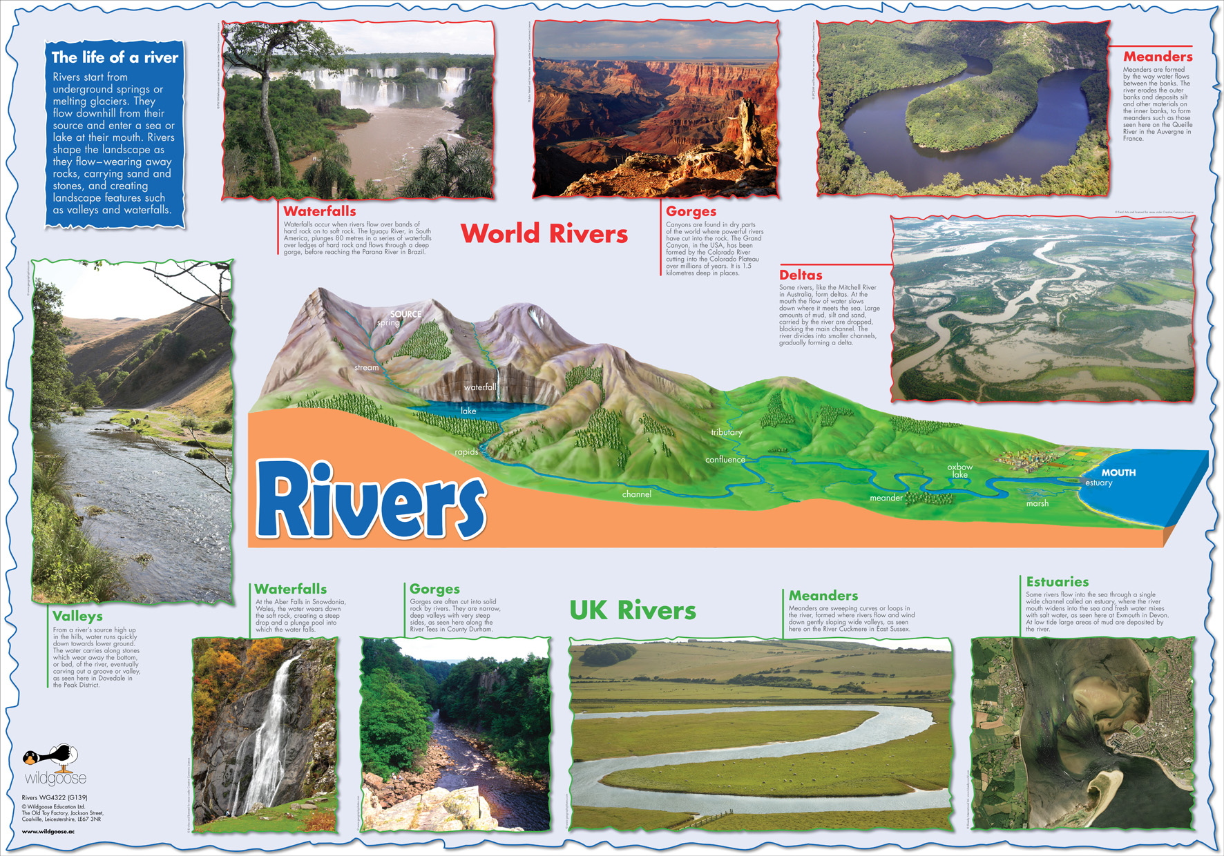 Rivers Poster